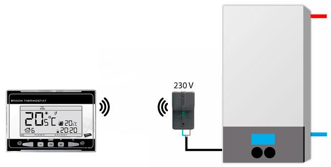 TECH ST-290 v2 scheme